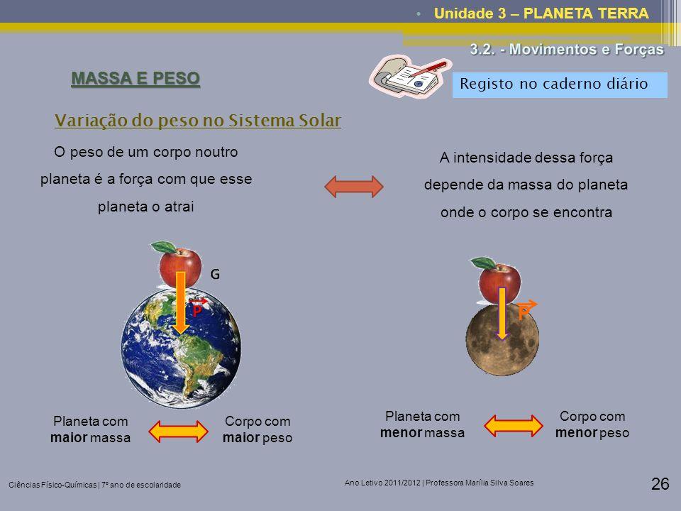 P MASSA E PESO Variação do peso no Sistema Solar