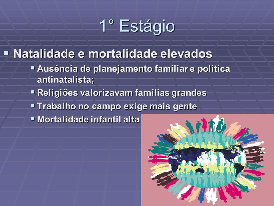1° Estágio Natalidade e mortalidade elevados