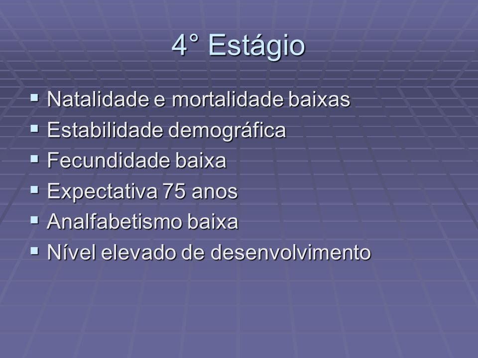 4° Estágio Natalidade e mortalidade baixas Estabilidade demográfica