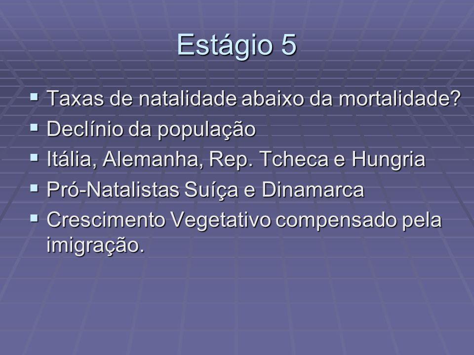 Estágio 5 Taxas de natalidade abaixo da mortalidade