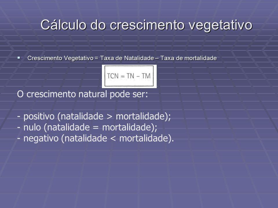 Cálculo do crescimento vegetativo