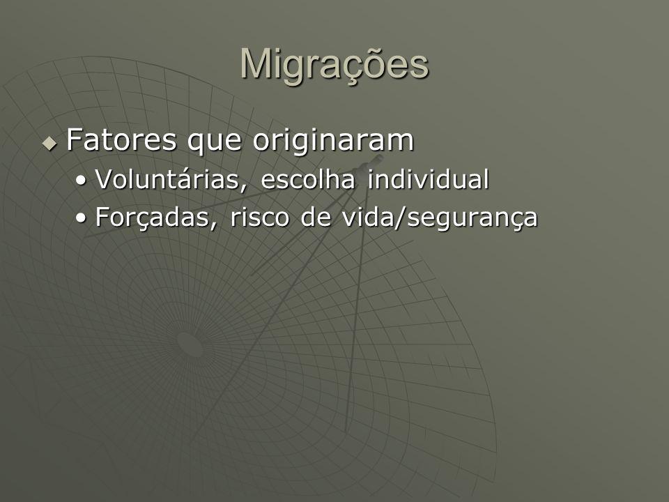 Migrações Fatores que originaram Voluntárias, escolha individual