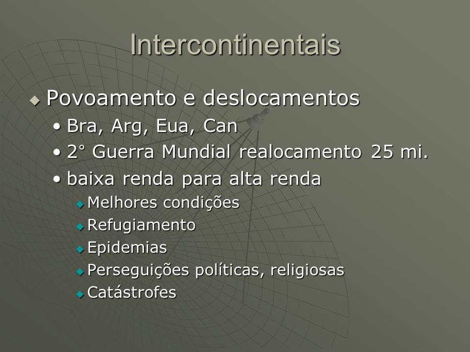 Intercontinentais Povoamento e deslocamentos Bra, Arg, Eua, Can