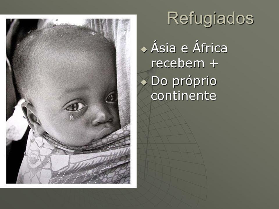 Refugiados Ásia e África recebem + Do próprio continente