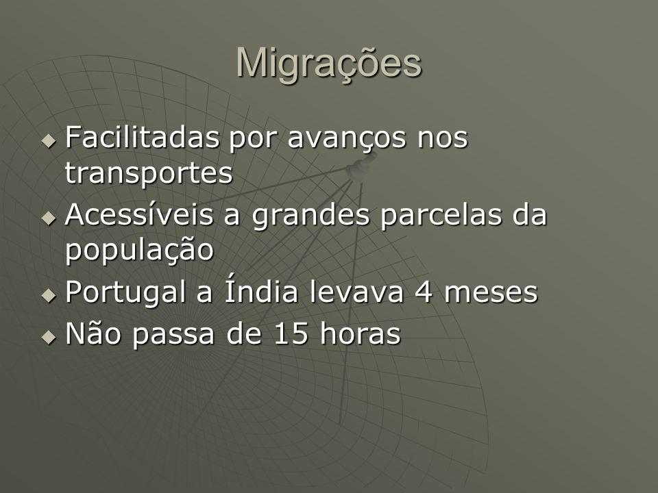 Migrações Facilitadas por avanços nos transportes