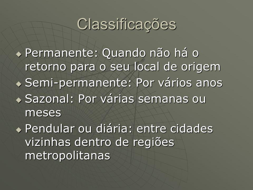Classificações Permanente: Quando não há o retorno para o seu local de origem. Semi-permanente: Por vários anos.