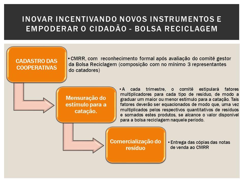 INOVAR INCENTIVANDO NOVOS INSTRUMENTOS E EMPODERAR O CIDADÃO - BOLSA RECICLAGEM
