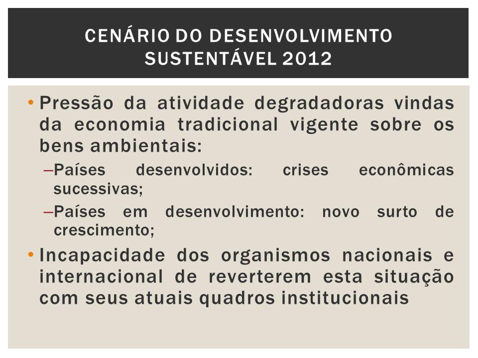 Cenário do desenvolvimento Sustentável 2012
