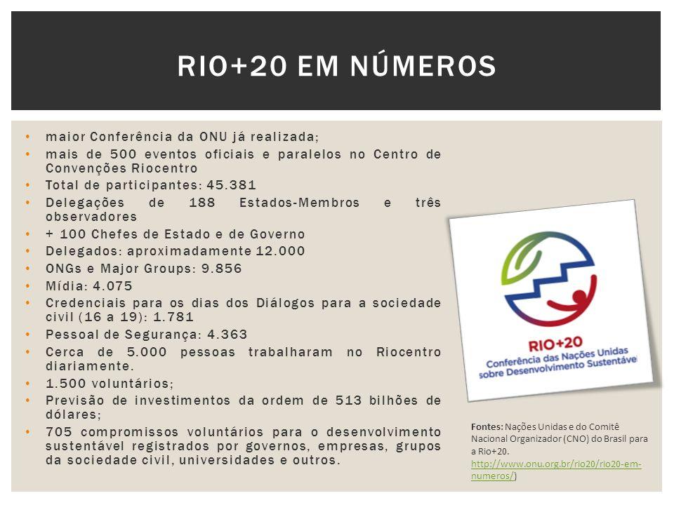 Rio+20 em números maior Conferência da ONU já realizada;