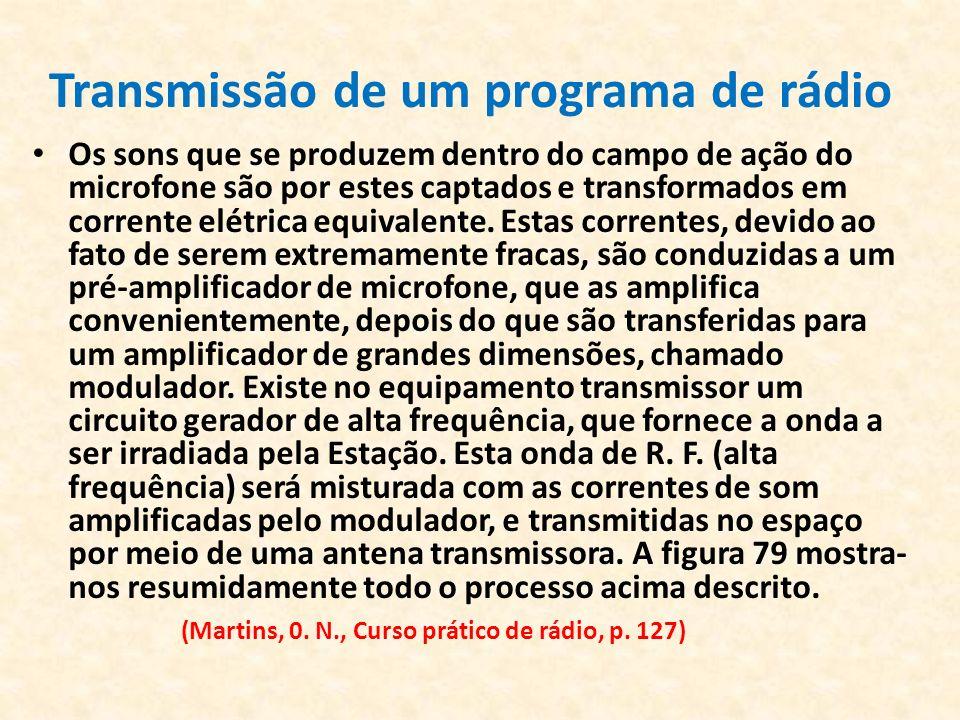 Transmissão de um programa de rádio