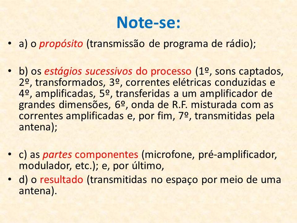 Note-se: a) o propósito (transmissão de programa de rádio);