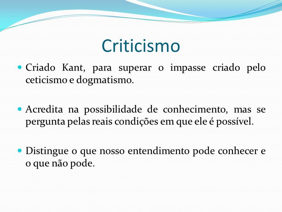 Criticismo Criado Kant, para superar o impasse criado pelo ceticismo e dogmatismo.