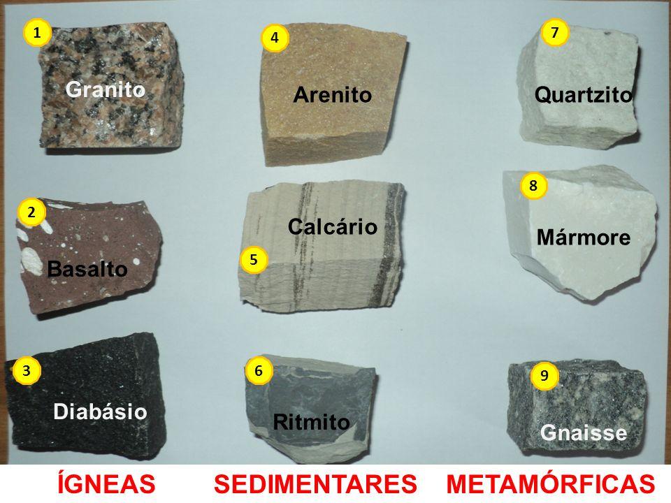 ÍGNEAS SEDIMENTARES METAMÓRFICAS