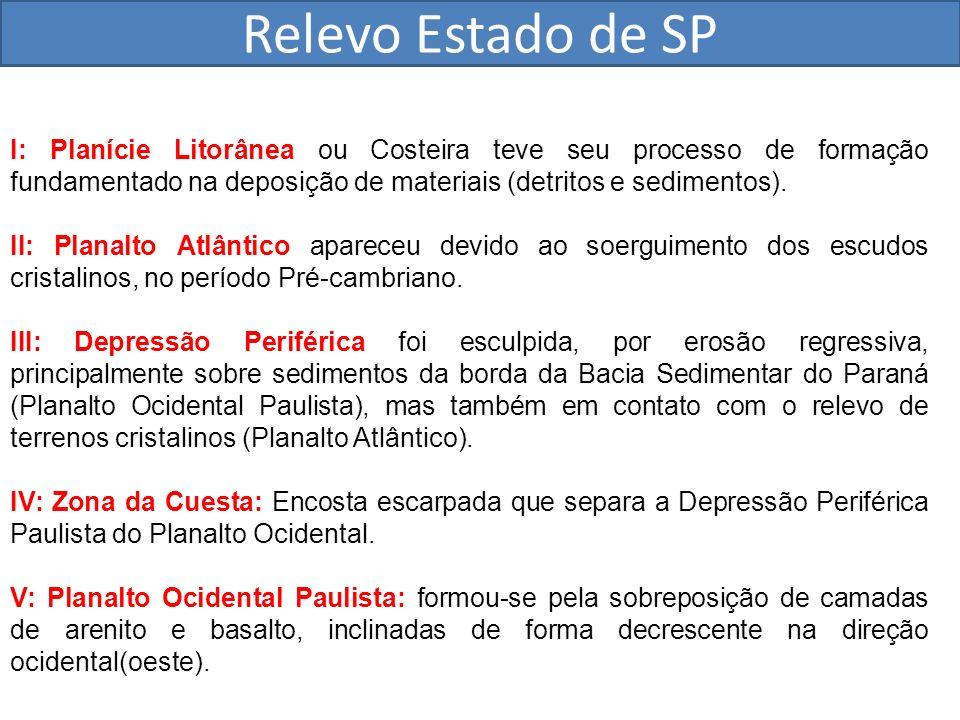 Relevo Estado de SP I: Planície Litorânea ou Costeira teve seu processo de formação fundamentado na deposição de materiais (detritos e sedimentos).