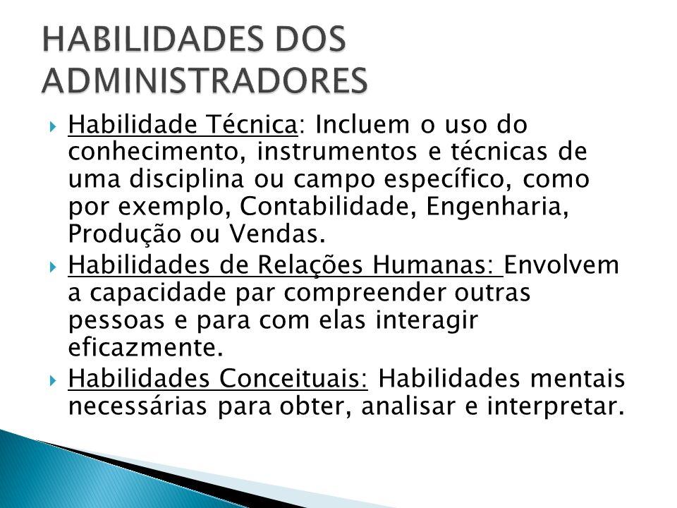 HABILIDADES DOS ADMINISTRADORES