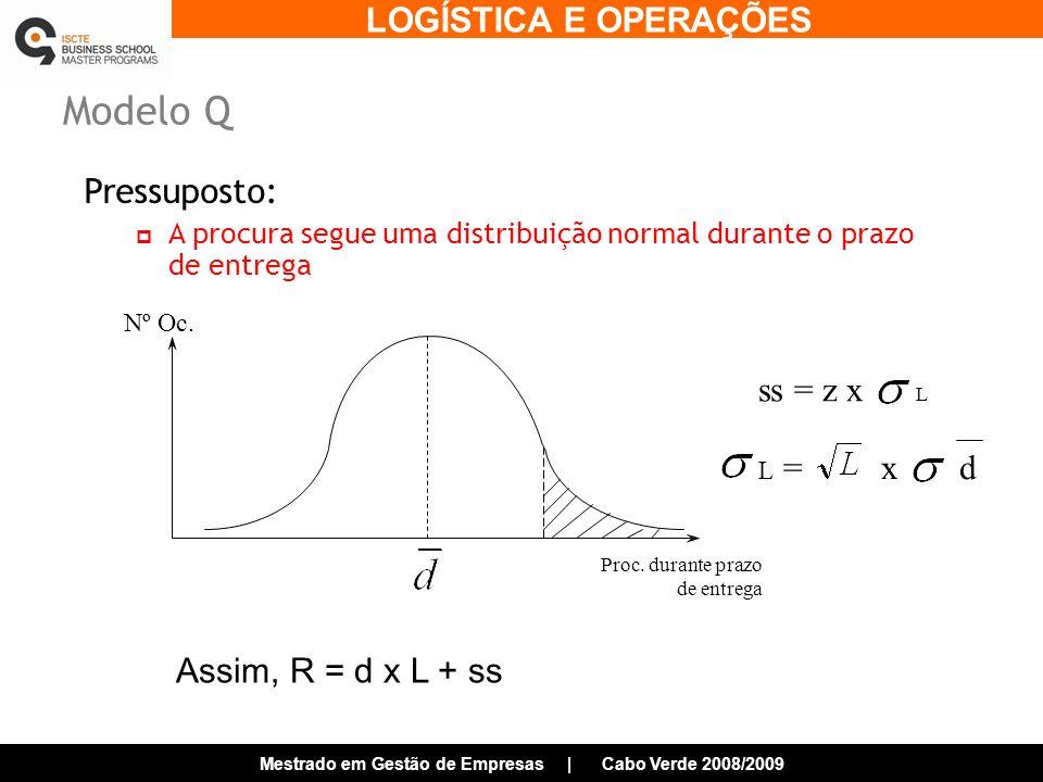 Modelo Q Pressuposto: ss = z x L L = x d Assim, R = d x L + ss