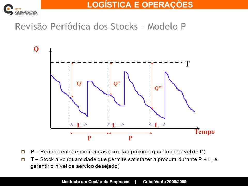 Revisão Periódica dos Stocks – Modelo P