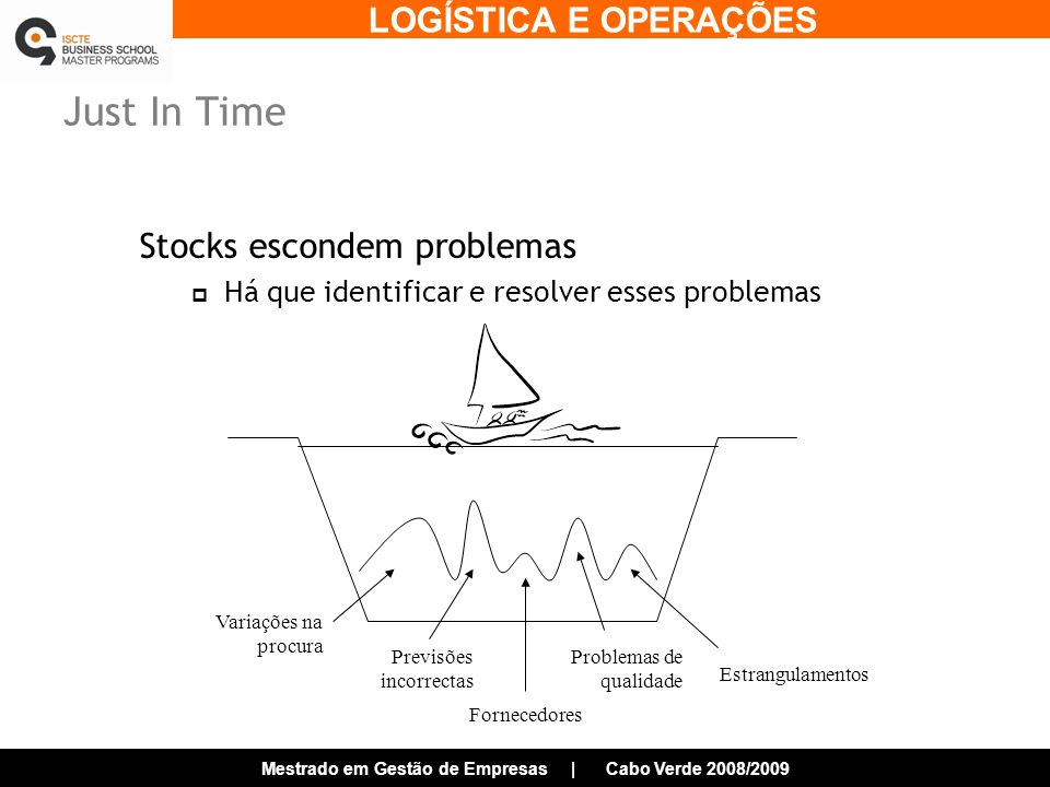 Just In Time Stocks escondem problemas