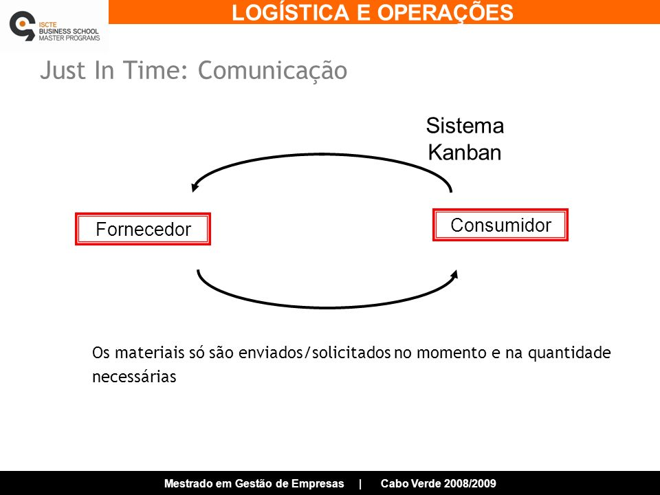 Just In Time: Comunicação