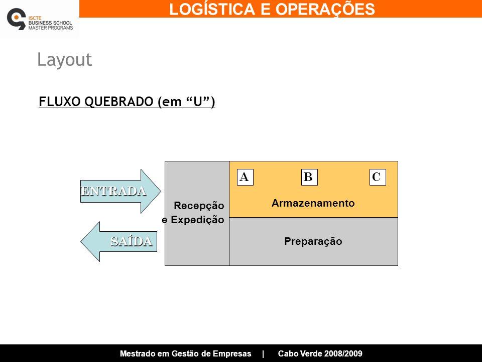 Layout FLUXO QUEBRADO (em U ) ENTRADA A B C SAÍDA Armazenamento