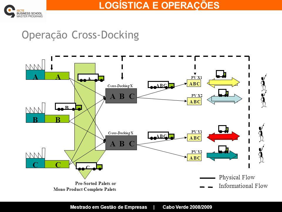 Operação Cross-Docking
