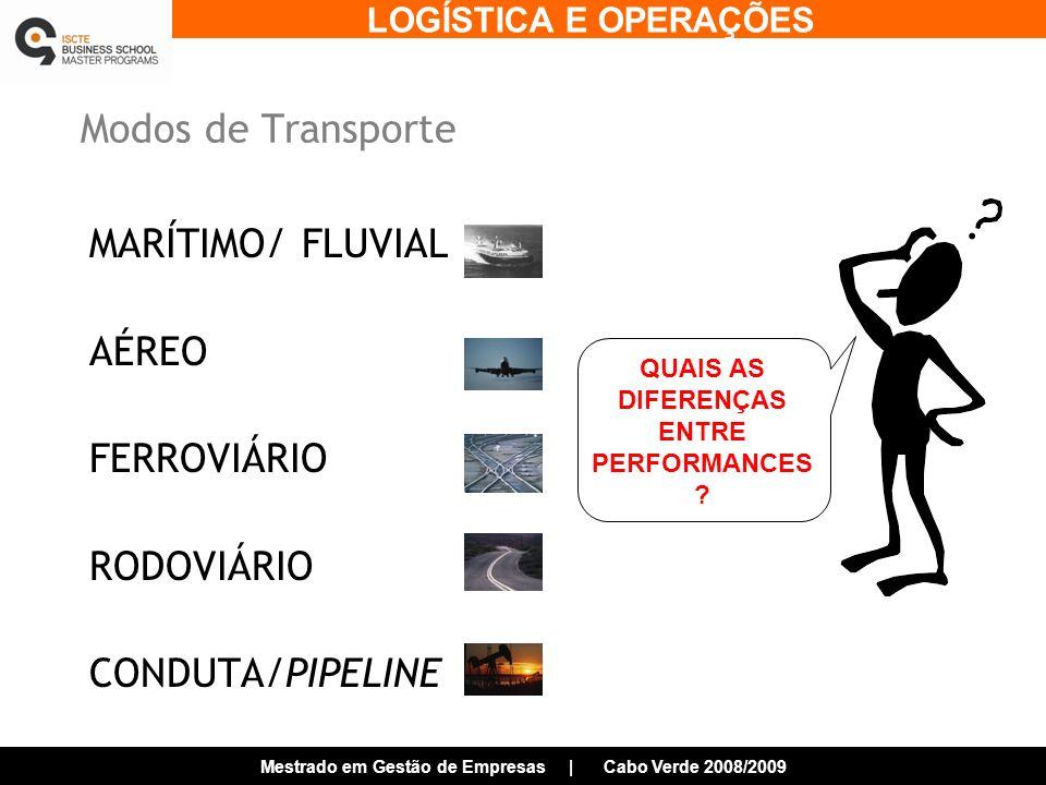 Modos de Transporte MARÍTIMO/ FLUVIAL AÉREO FERROVIÁRIO RODOVIÁRIO