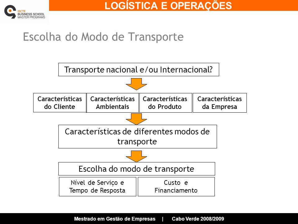 Escolha do Modo de Transporte