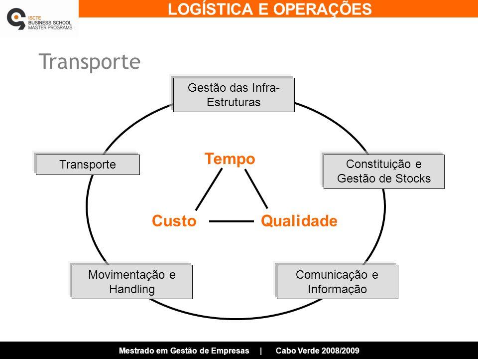 Transporte Tempo Custo Qualidade Gestão das Infra-Estruturas