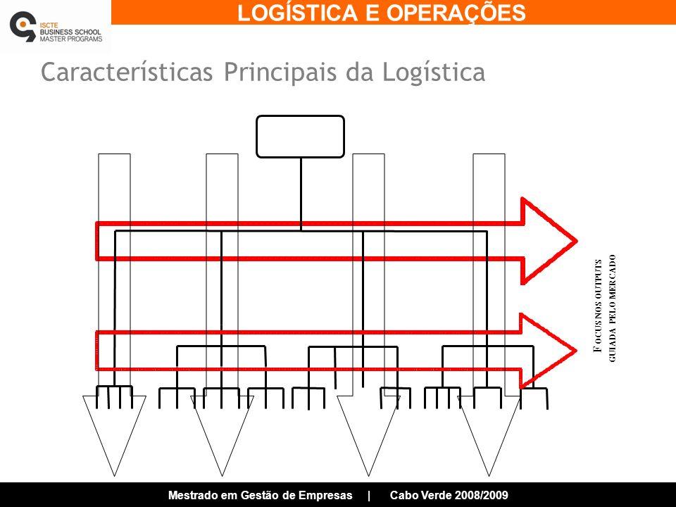 Características Principais da Logística