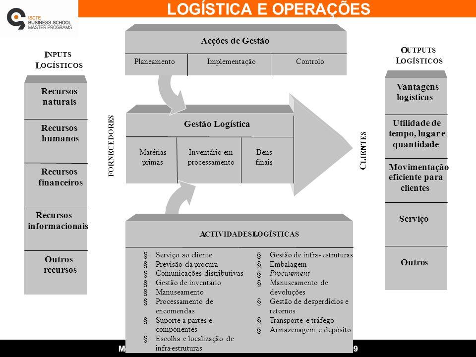 Acções de Gestão O I L L Vantagens Recursos logísticas naturais