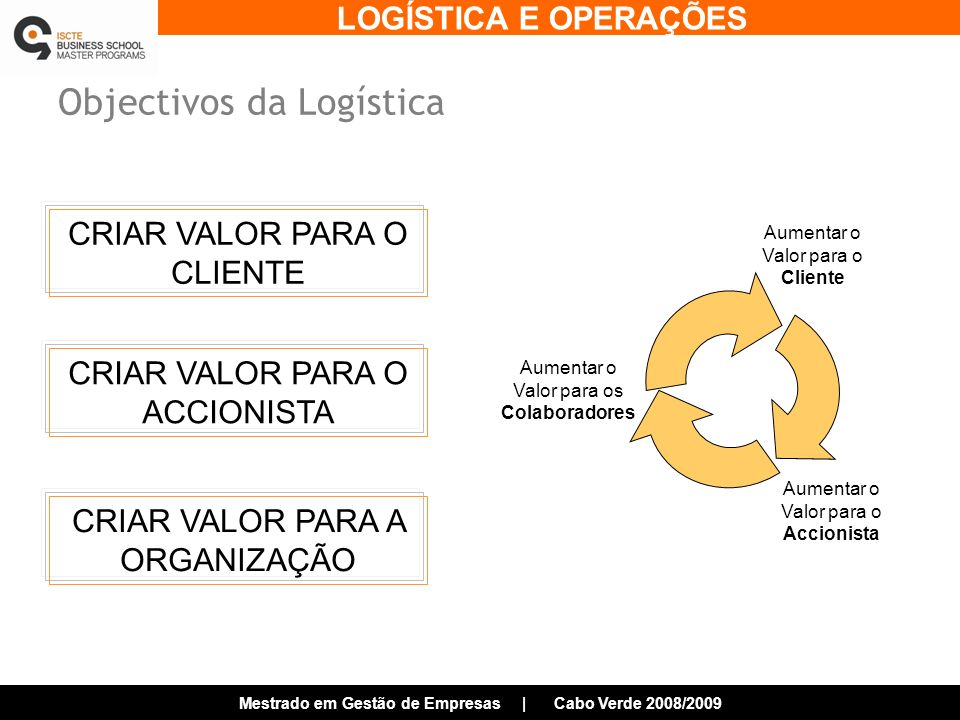Objectivos da Logística