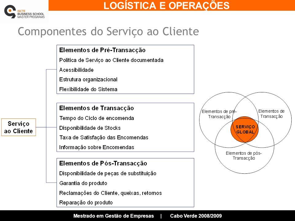 Componentes do Serviço ao Cliente