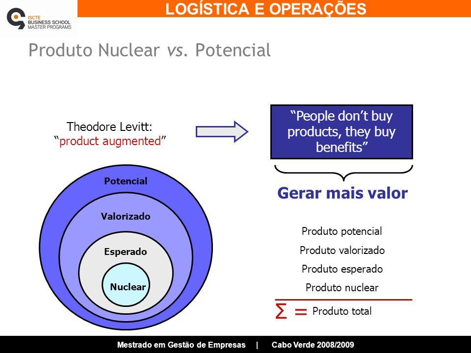 Produto Nuclear vs. Potencial
