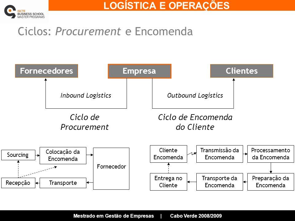 Ciclos: Procurement e Encomenda