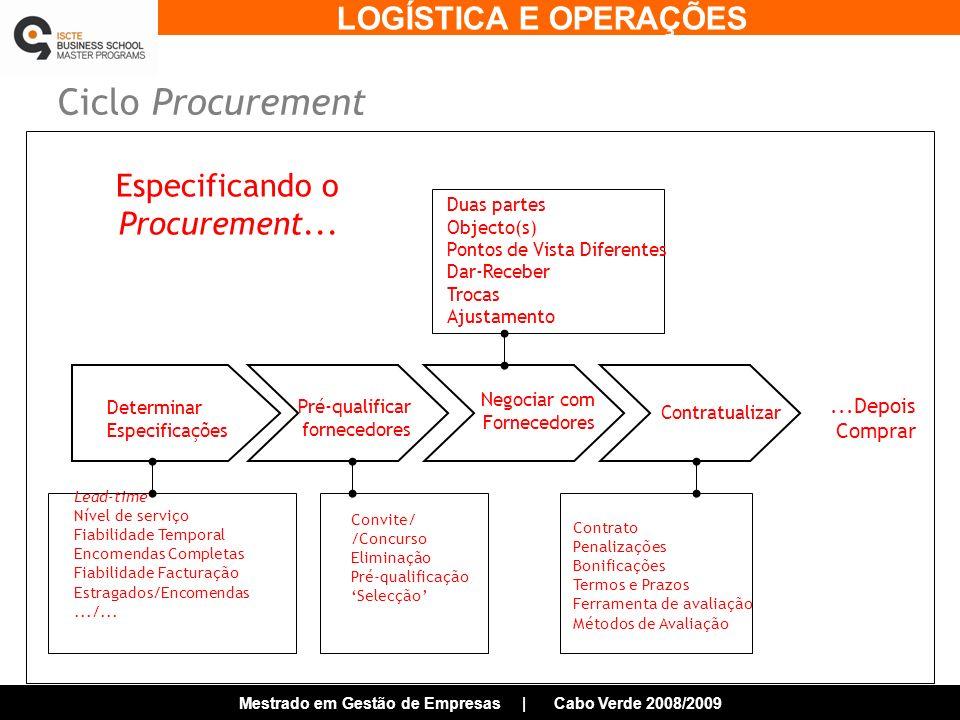 Ciclo Procurement Especificando o Procurement... ...Depois Comprar