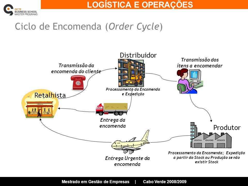 Ciclo de Encomenda (Order Cycle)
