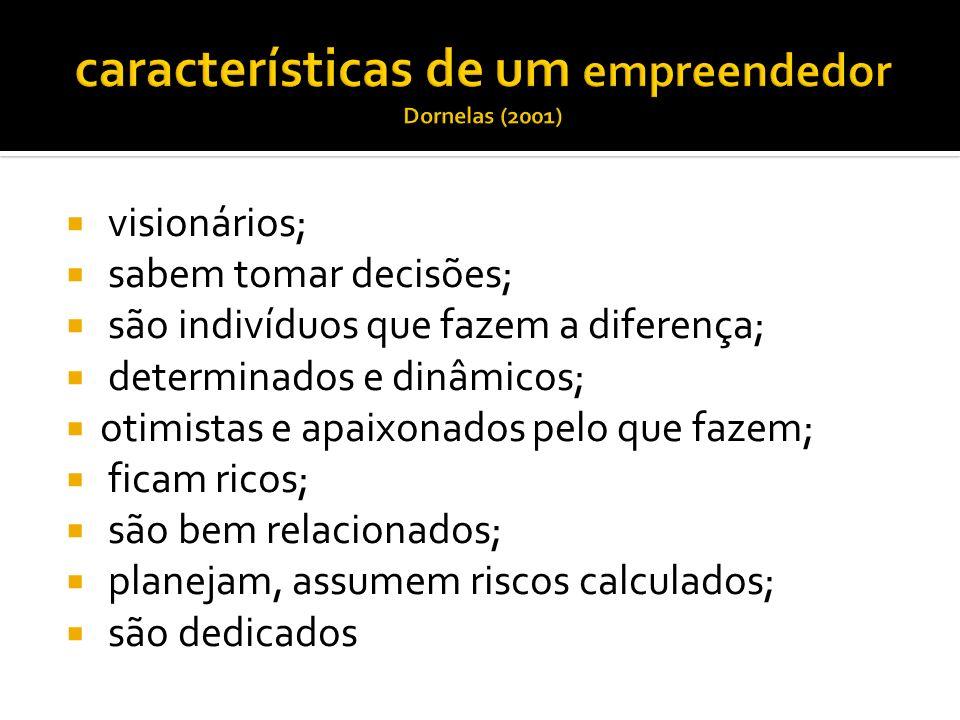 características de um empreendedor Dornelas (2001)
