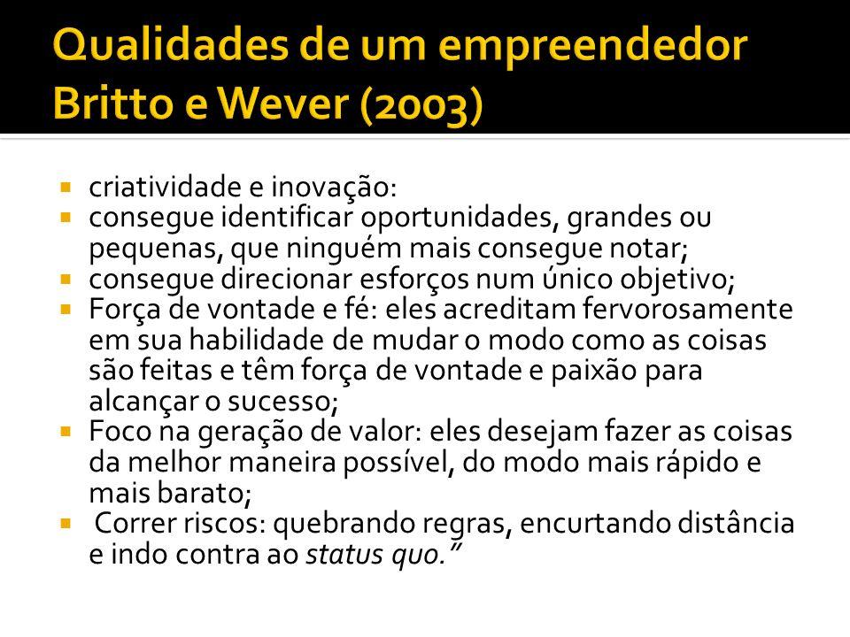 Qualidades de um empreendedor Britto e Wever (2003)