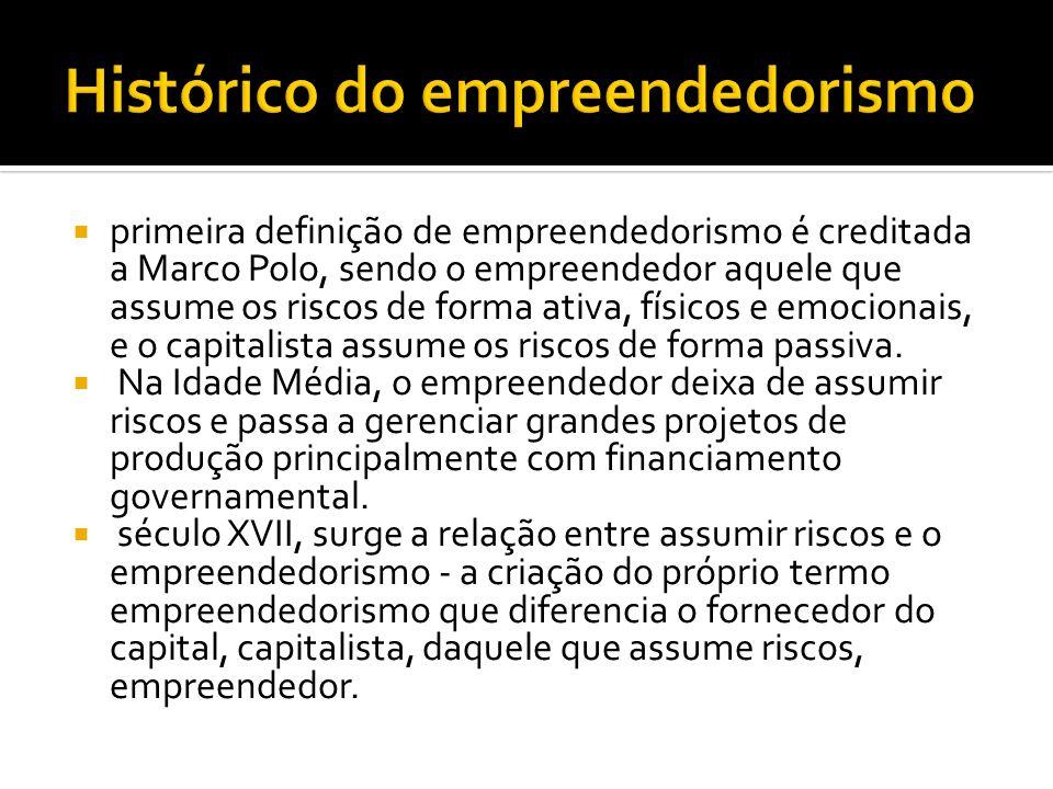 Histórico do empreendedorismo
