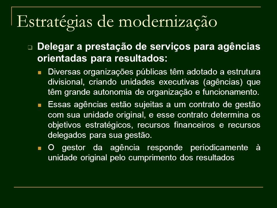 Estratégias de modernização