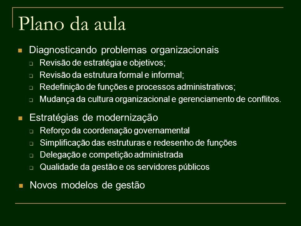 Plano da aula Diagnosticando problemas organizacionais