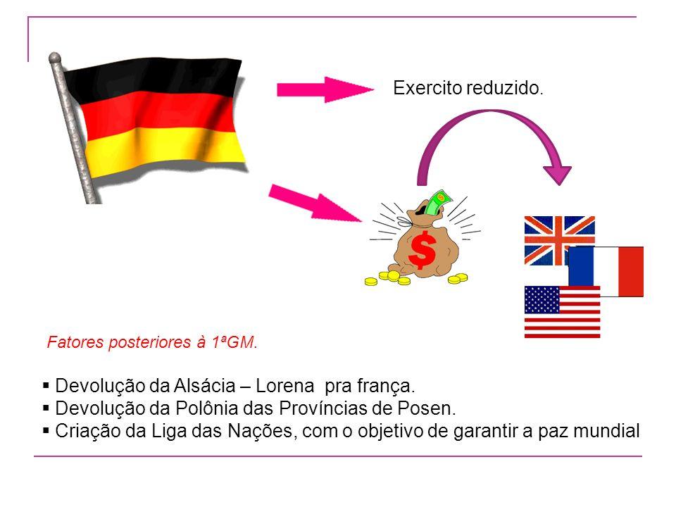 Devolução da Alsácia – Lorena pra frança.