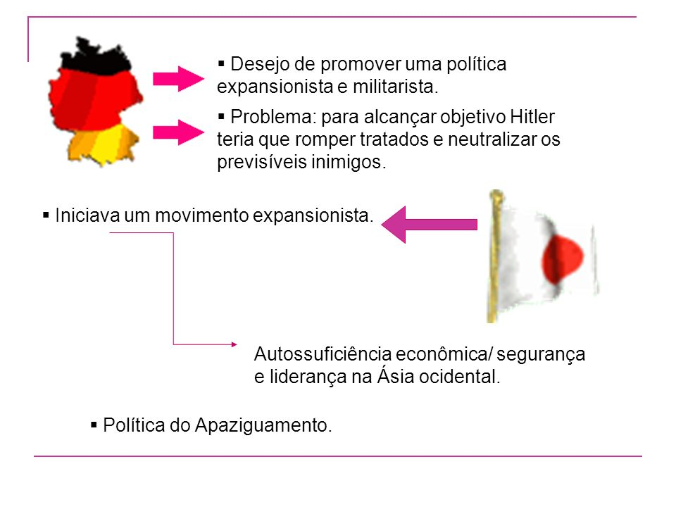 Desejo de promover uma política expansionista e militarista.
