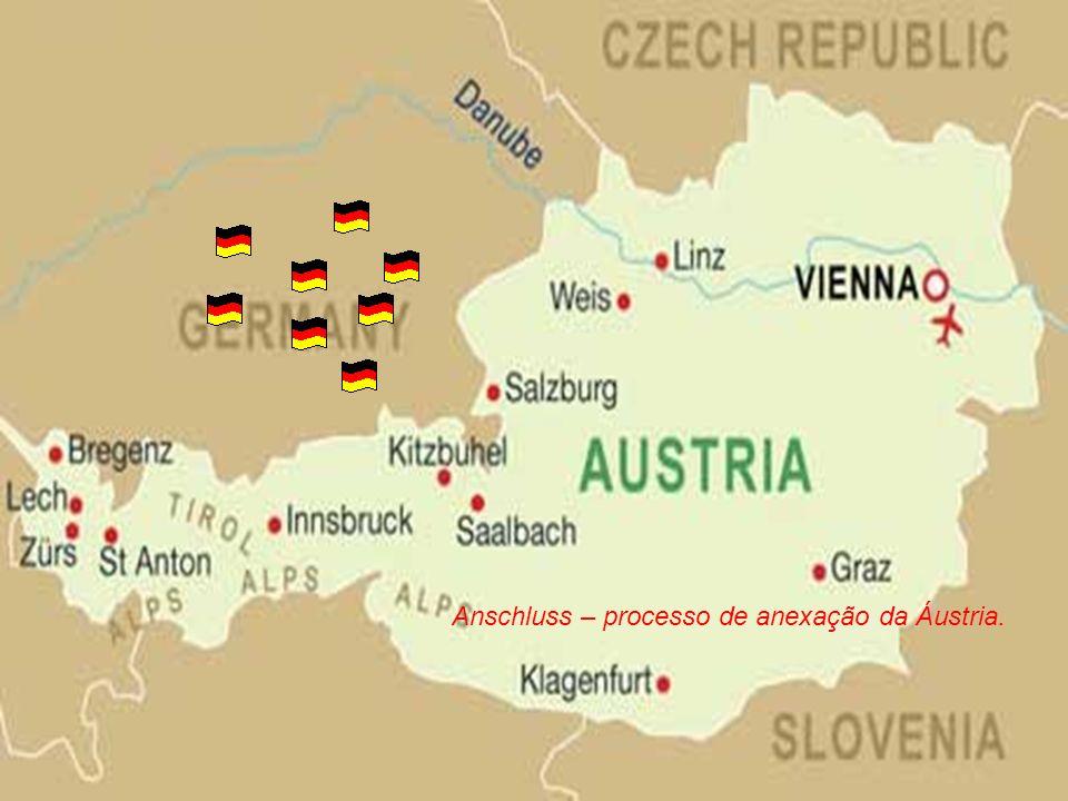 Anschluss – processo de anexação da Áustria.
