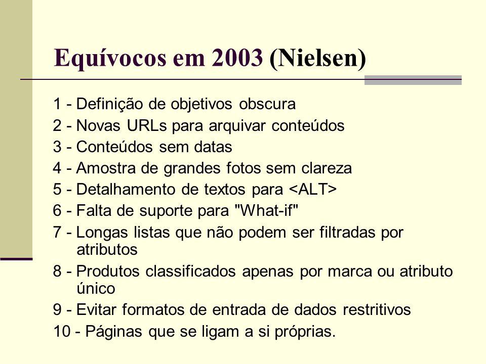 Equívocos em 2003 (Nielsen)
