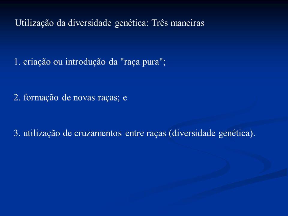 Utilização da diversidade genética: Três maneiras