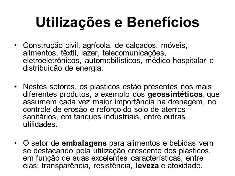 Utilizações e Benefícios