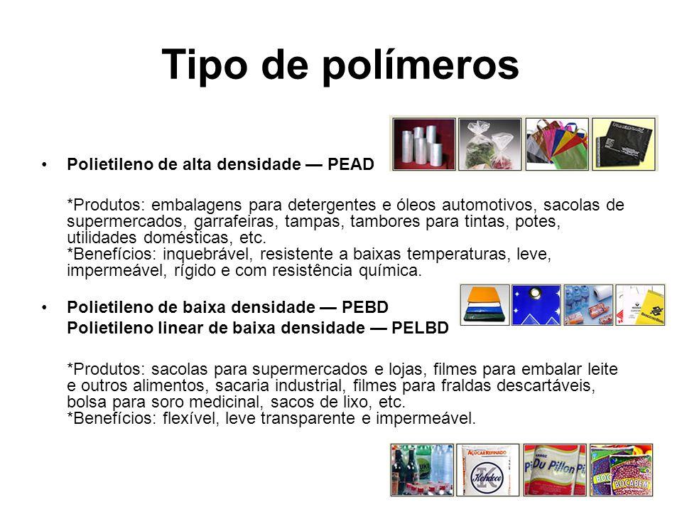 Tipo de polímeros Polietileno de alta densidade — PEAD