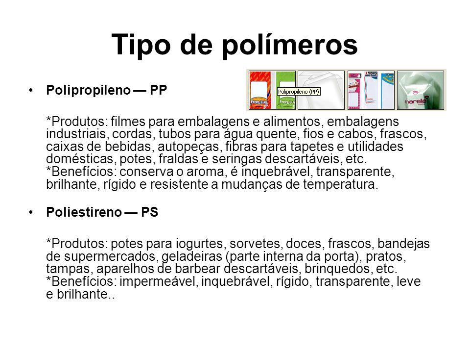 Tipo de polímeros Polipropileno — PP