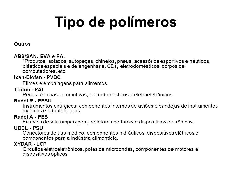 Tipo de polímeros Outros